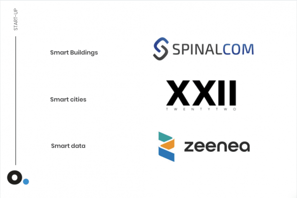 partners start-up
